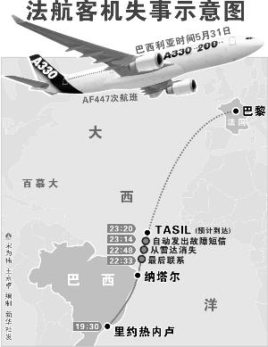 飞往开罗的埃及航空公司波音767客机在美国马萨诸塞州以东海域坠毁,机